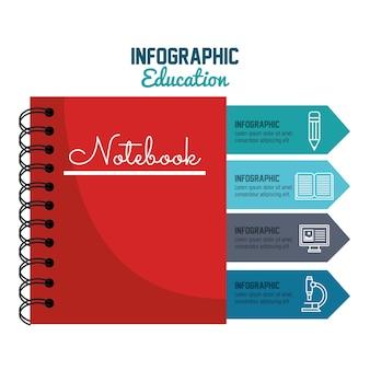 Edukacja plansza z grafiką notebooka