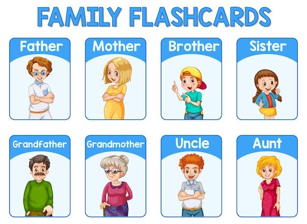 Edukacyjna angielska karta słowna członków rodziny