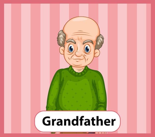 Edukacyjna angielska karta słowna dziadka
