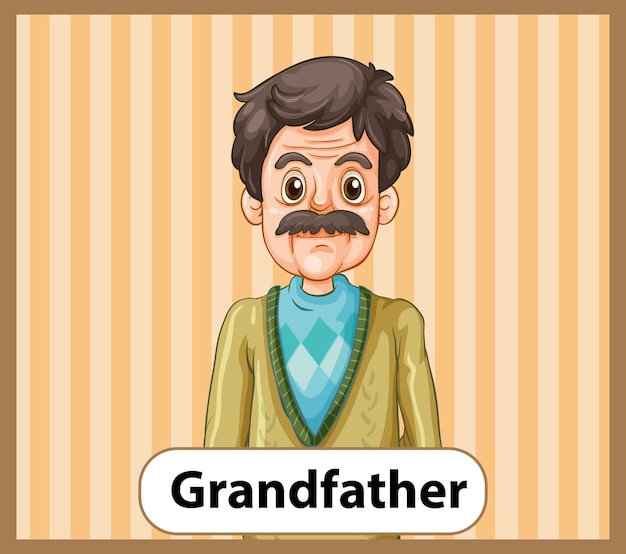Edukacyjna angielska karta słowna ojca