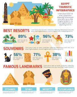 Egipt infographic zestaw