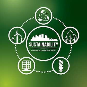 Eko zrównoważony rozwój