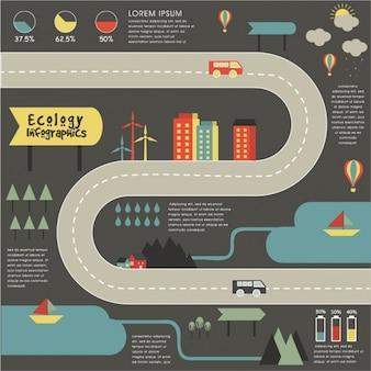 Ekologia infografika z drogi i wykresów