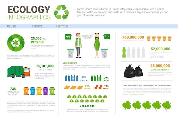 Ekologia infographic