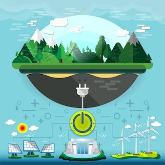 Ekologia krajobraz i zielona energia