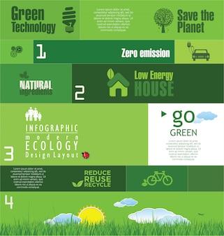 Ekologia nowoczesny design