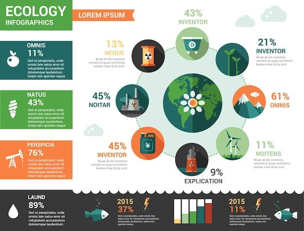 Ekologia - nowoczesny projekt płaski infografiki szablon