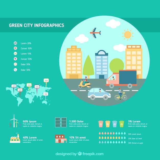 Ekologiczne miasto infografia