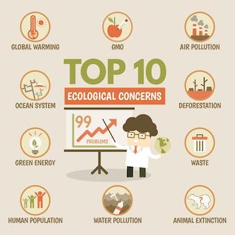 Ekologiczne problemy infographic