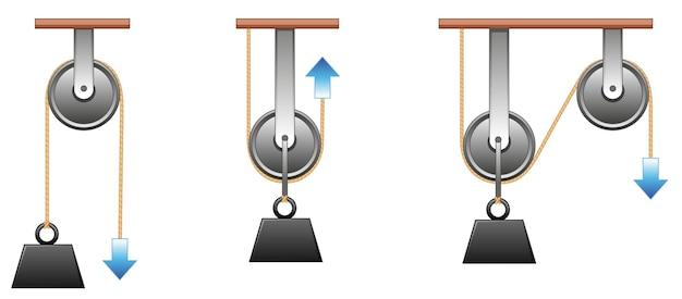 Eksperyment naukowy dotyczący siły i ruchu za pomocą koła pasowego