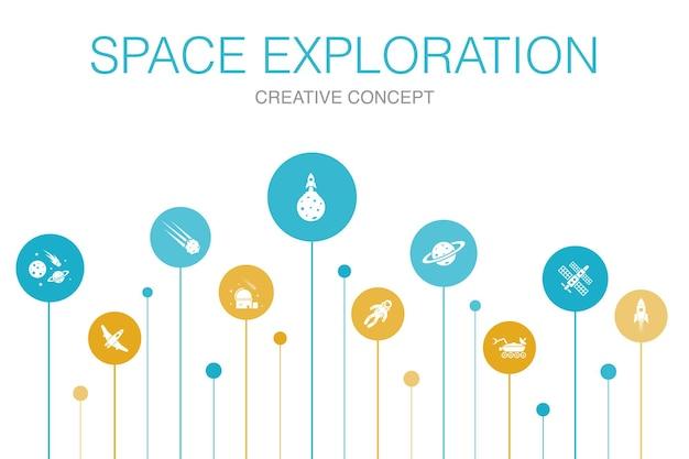 Eksploracja kosmosu infografika 10 kroków szablon. rakieta, statek kosmiczny, astronauta, ikony planet