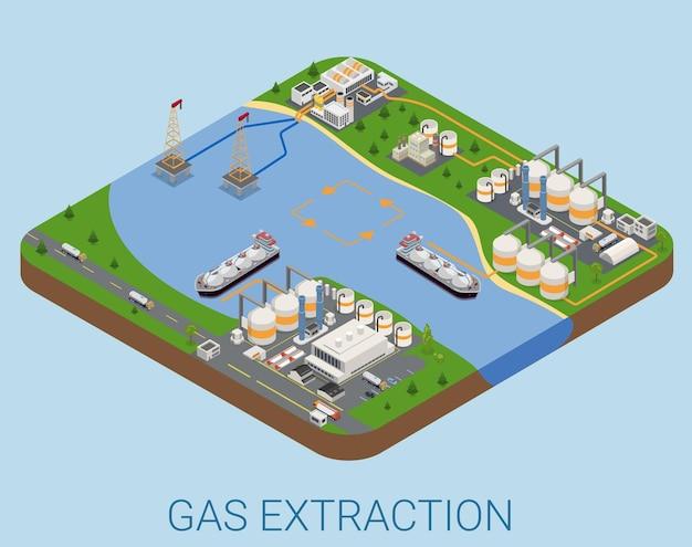 Ekstrakcja gazu w procesie morskim płaska izometryczna