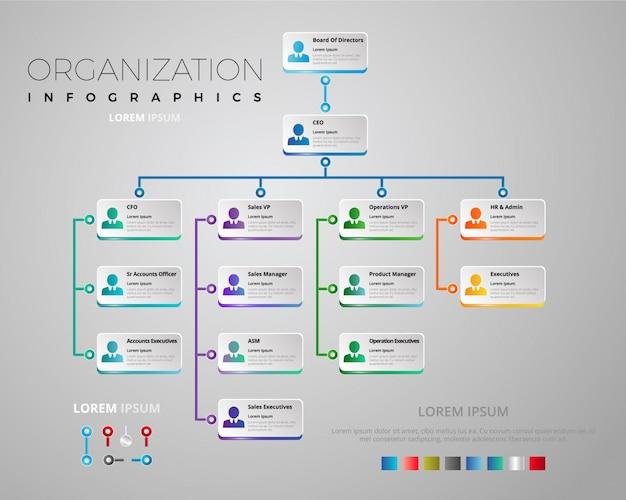 Elegancki schemat organizacyjny