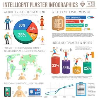 Elektroniczny plaster infografiki wielokolorowe zestaw