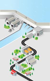 Elektrownia wodna, tama z turbiną wodną w grafice izometrycznej