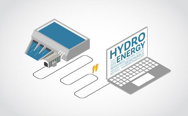 Elektrownia wodna, zapora wodna z turbiną wodną w grafice izometrycznej