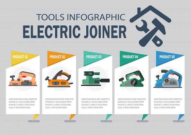 Elektryczne serie jointers płaski wektor web banner