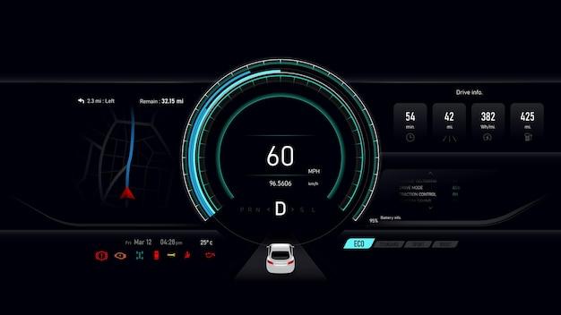 Elektryczny prędkościomierz na desce rozdzielczej samochodu