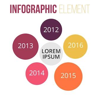 Element infografiki informacji o wykresie kołowym