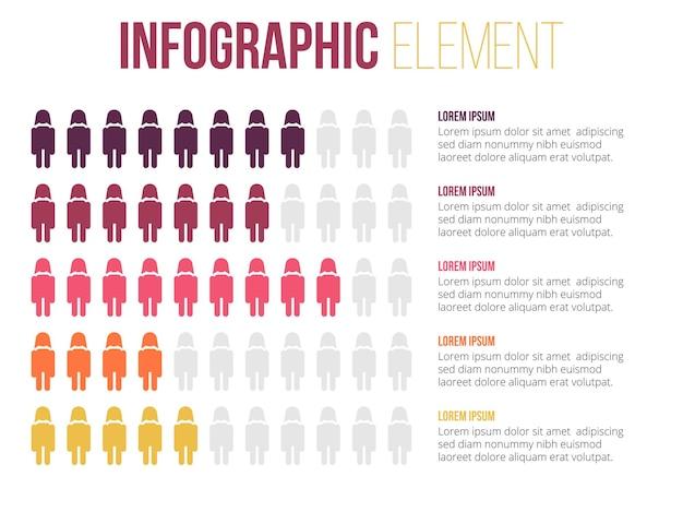 Element infografiki informacji o wykresie liczby kobiet