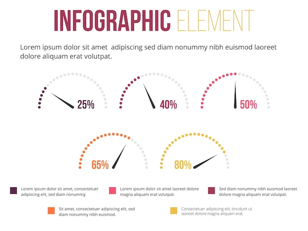 Element infografiki z informacją o prędkościomierzu