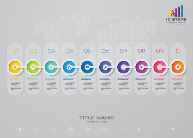 Element plansza wykres linii czasu.