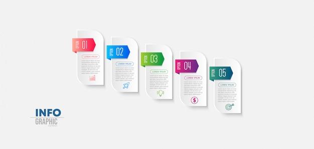 Element plansza z ikonami i 5 opcji lub kroków.