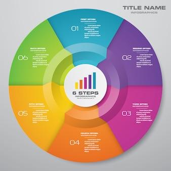 Elementy cyklu infografiki wykresu.
