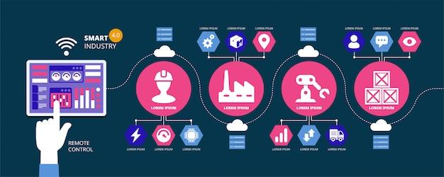 Elementy graficzne informacji streszczenie fabryki. przemysł 4.0, automatyzacja, koncepcje internetu rzeczy i tablet z interfejsem człowiek-maszyna. ilustracja