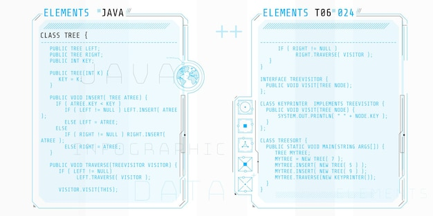 Elementy hud składające się z okien interfejsu z częścią kodu java.