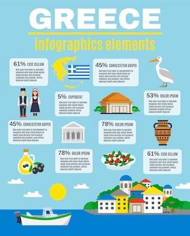 Elementy infografiki Grecja