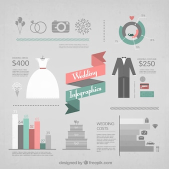 Elementy infografiki na ślub