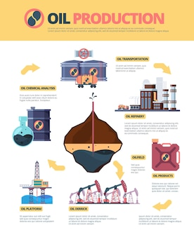 Elementy infografiki przemysłu naftowego. koncepcja etapów rafinacji i produkcji ropy naftowej.