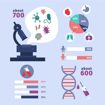 Elementy medyczne infographic