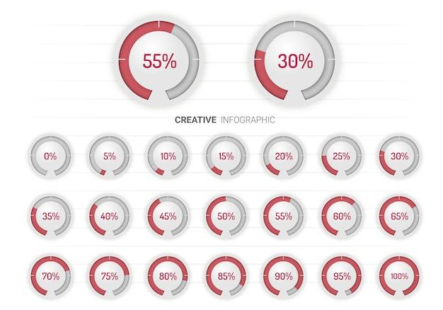 Elementy plansza koło wykresu ze wskazaniem procentów
