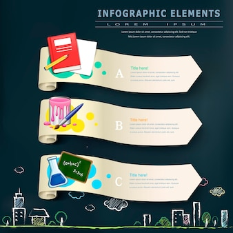 Elementy projektu infografiki edukacyjnej z banerami na tablicy