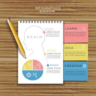 Elementy projektu infografiki edukacyjnej z ołówkami i zeszytami
