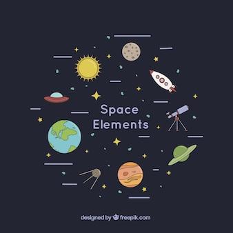 Elementy przestrzeni