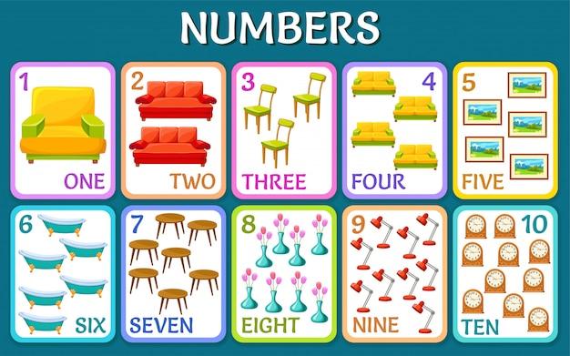 Elementy wewnętrzne. numery kart dla dzieci.