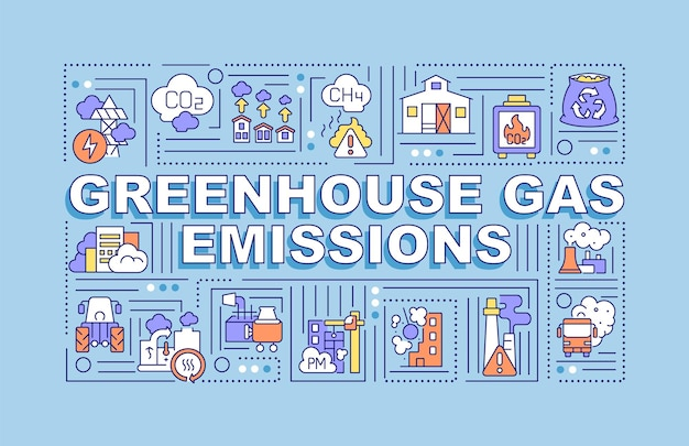 Emisje gazów cieplarnianych słowo banner koncepcje .