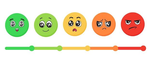 Emocje na twarzach od szczęśliwych do gniewnych wskaźnik nastroju skala miernik satysfakcji klienta