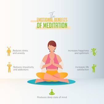 Emocjonalne korzyści medytacji infografiki na międzynarodowy dzień jogi.