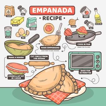 Empanada przepis ilustracja koncepcja