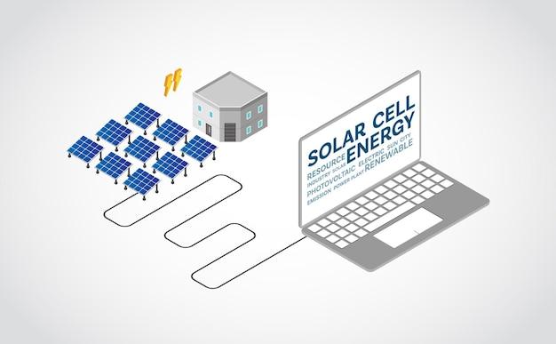 Energia z ogniw słonecznych, elektrownia z ogniwami słonecznymi w grafice izometrycznej