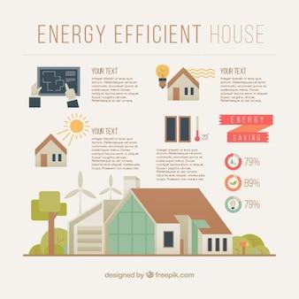 Energooszczędny dom infografika w płaskiej konstrukcji