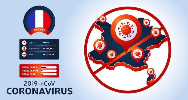 Epidemia koronawirusa z wuhan w chinach. uważaj na nowe epidemie koronawirusa we francji. rozprzestrzenianie się nowego tła koronawirusa.