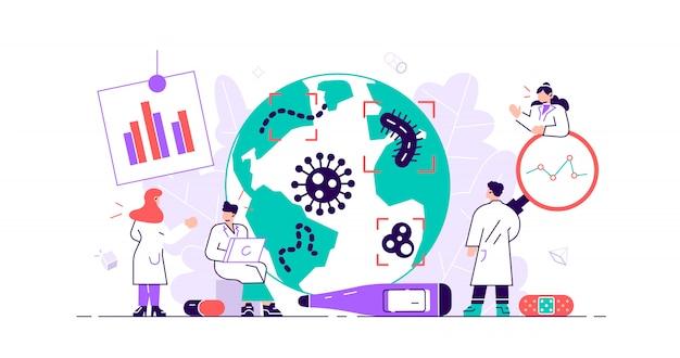 Epidemiologia. zagrożenie dla zdrowia rozprzestrzenia laboratorium. badanie epidemii pandemii małych bakterii.