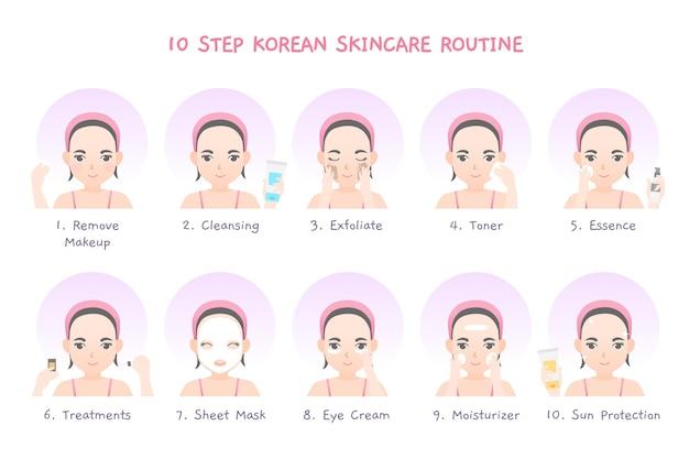 Etapy koreańskiej pielęgnacji skóry