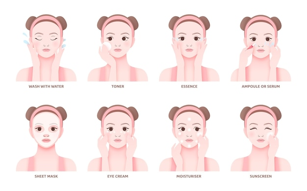 Etapy koreańskiej rutyny pielęgnacyjnej