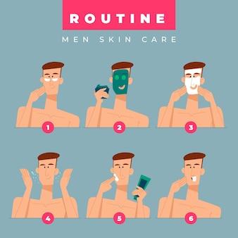 Etapy pielęgnacji męskiej skóry